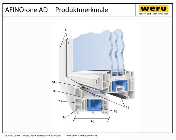 afino-1-statt-termico_systembeschreibung_afino-one_ad_31-01-2013